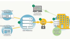 Camfil Power Systems Predictive Analytics Engine