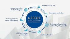 Freudenberg e.FFECT digital simulation software