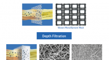 Figure 1. Typical filter media