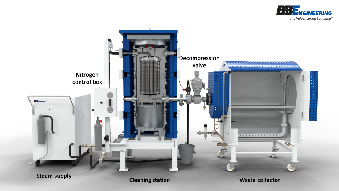 BB Engineering White Filter Cleaning System