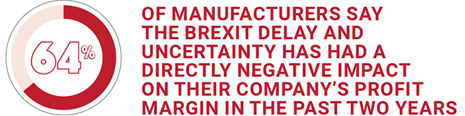 U.K.Manufacturers and impact of Brexit