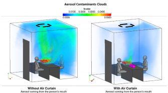 Aerosol contaminants with and without barrier curtain