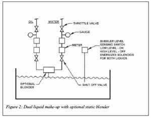 filt-news-coolant -filtration-systems-2