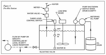 filt-news-coolant -filtration-systems-4
